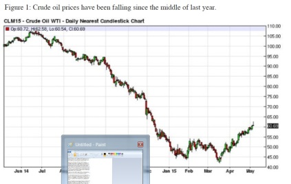 Oil Prices 1