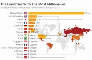 CA - 2016-1-2-Millionaires graphic