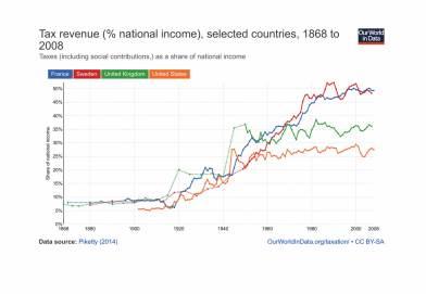 ca-2016-10-2-tax-revenues